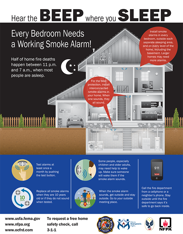 Hear the Beep where you Sleep Infographic