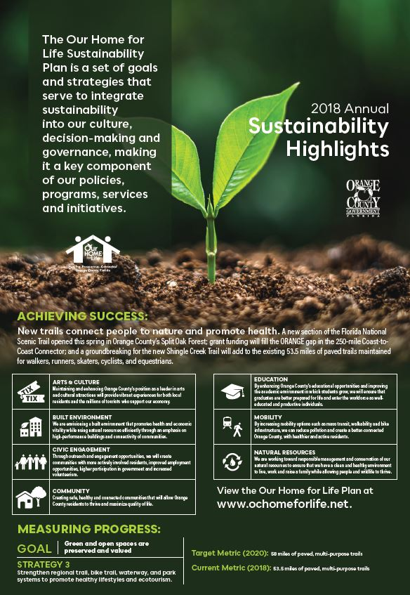 2018 Sustainability Progress Highlights - Green